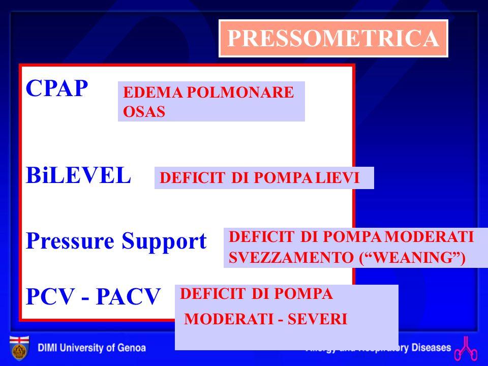 PRESSOMETRICA CPAP BiLEVEL Pressure Support PCV - PACV EDEMA POLMONARE