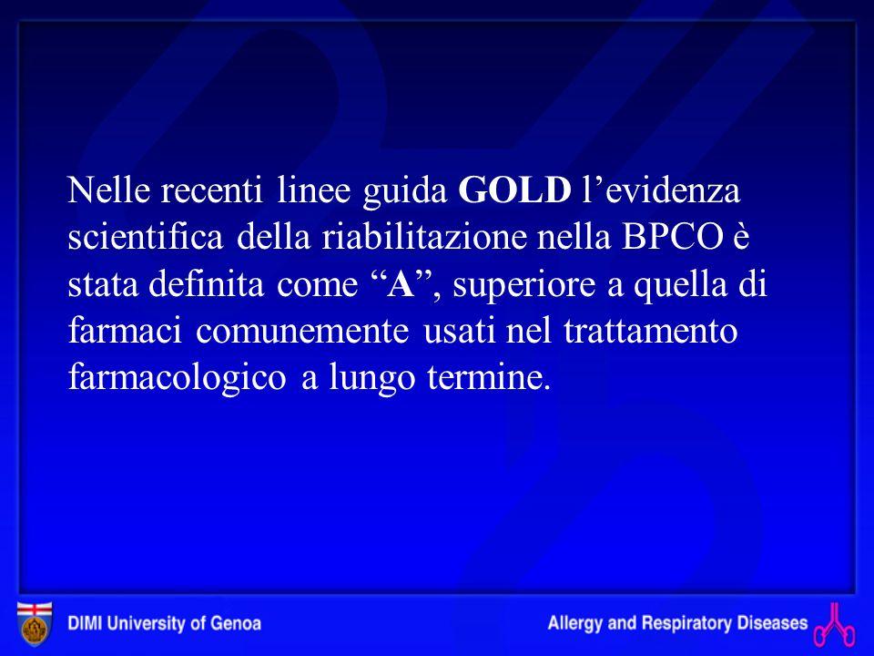 Nelle recenti linee guida GOLD l'evidenza scientifica della riabilitazione nella BPCO è stata definita come A , superiore a quella di farmaci comunemente usati nel trattamento farmacologico a lungo termine.