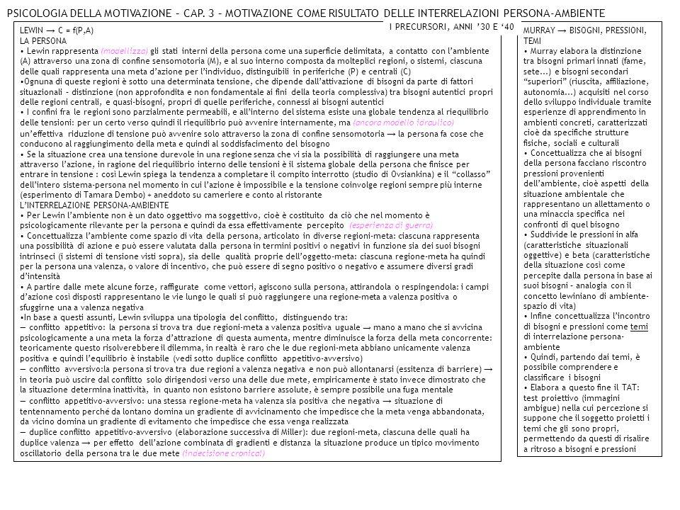 PSICOLOGIA DELLA MOTIVAZIONE – CAP