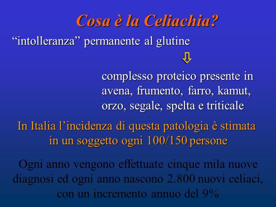 Cosa è la Celiachia  intolleranza permanente al glutine