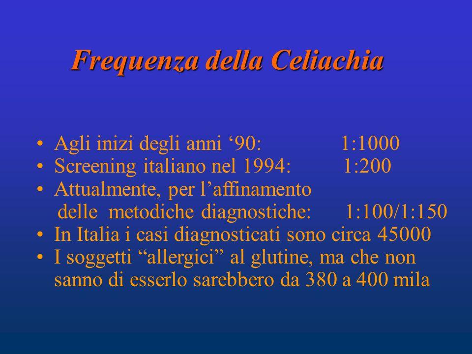 Frequenza della Celiachia