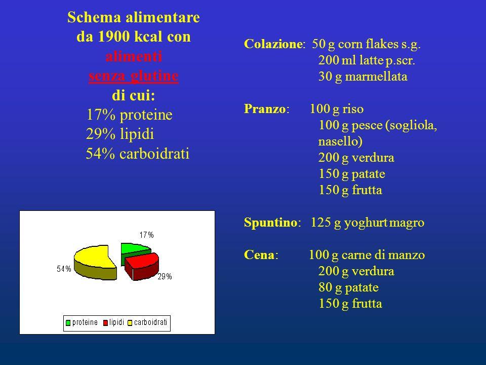 Schema alimentare da 1900 kcal con alimenti senza glutine