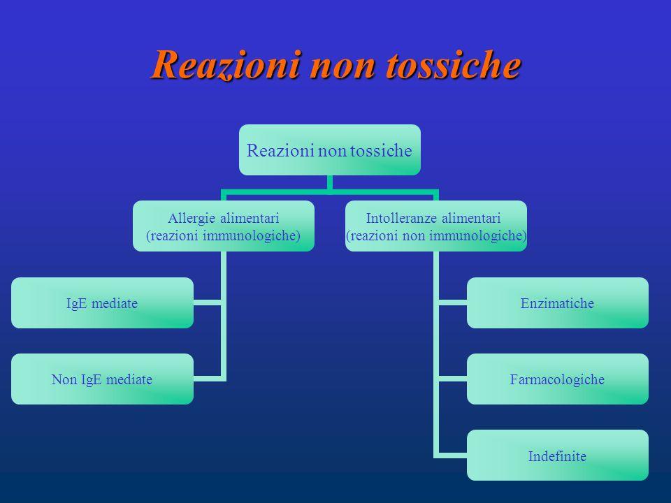 Reazioni non tossiche