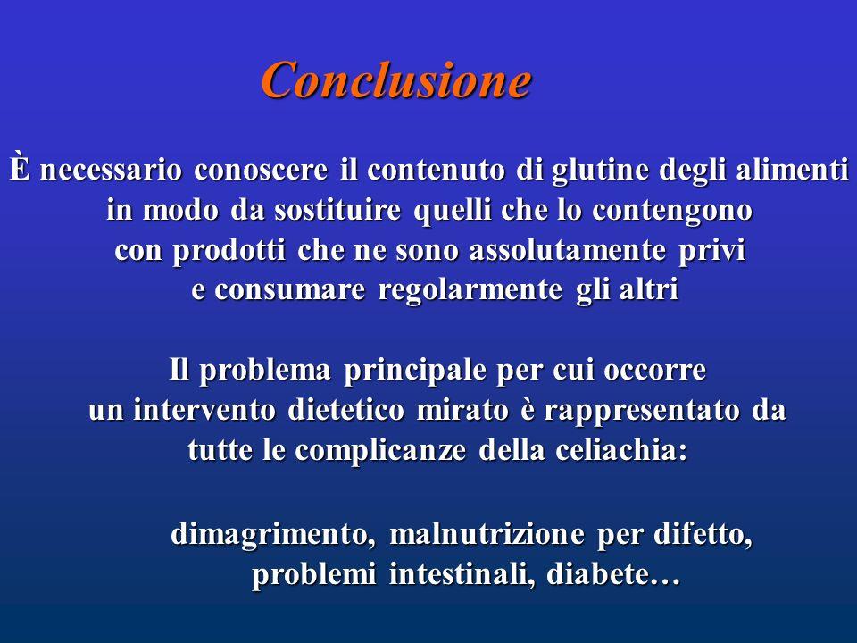Conclusione È necessario conoscere il contenuto di glutine degli alimenti. in modo da sostituire quelli che lo contengono.