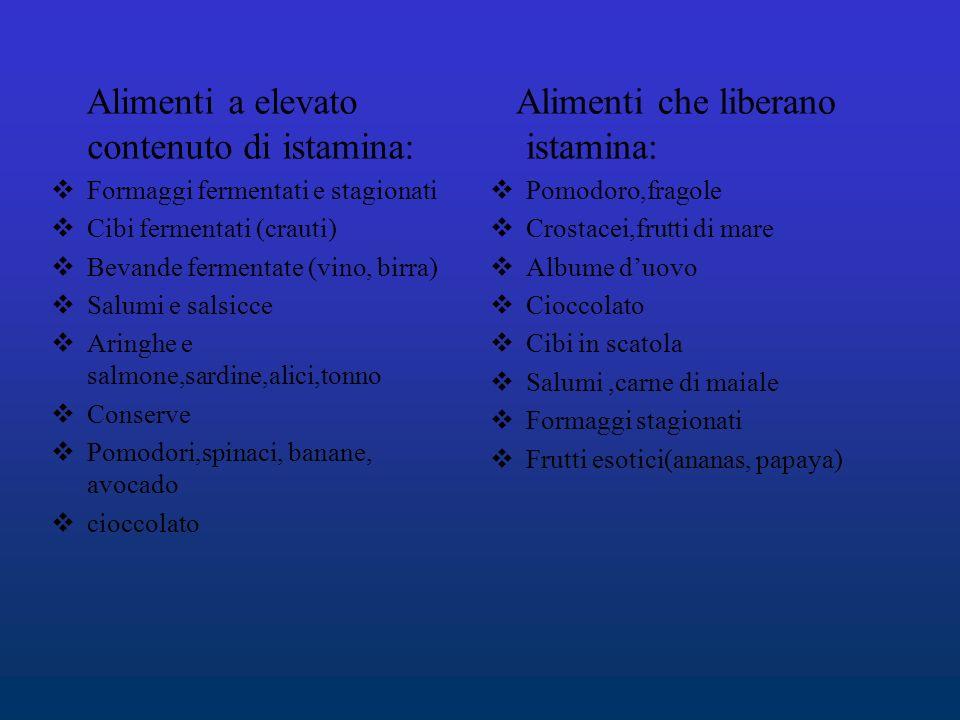 Alimenti a elevato contenuto di istamina: