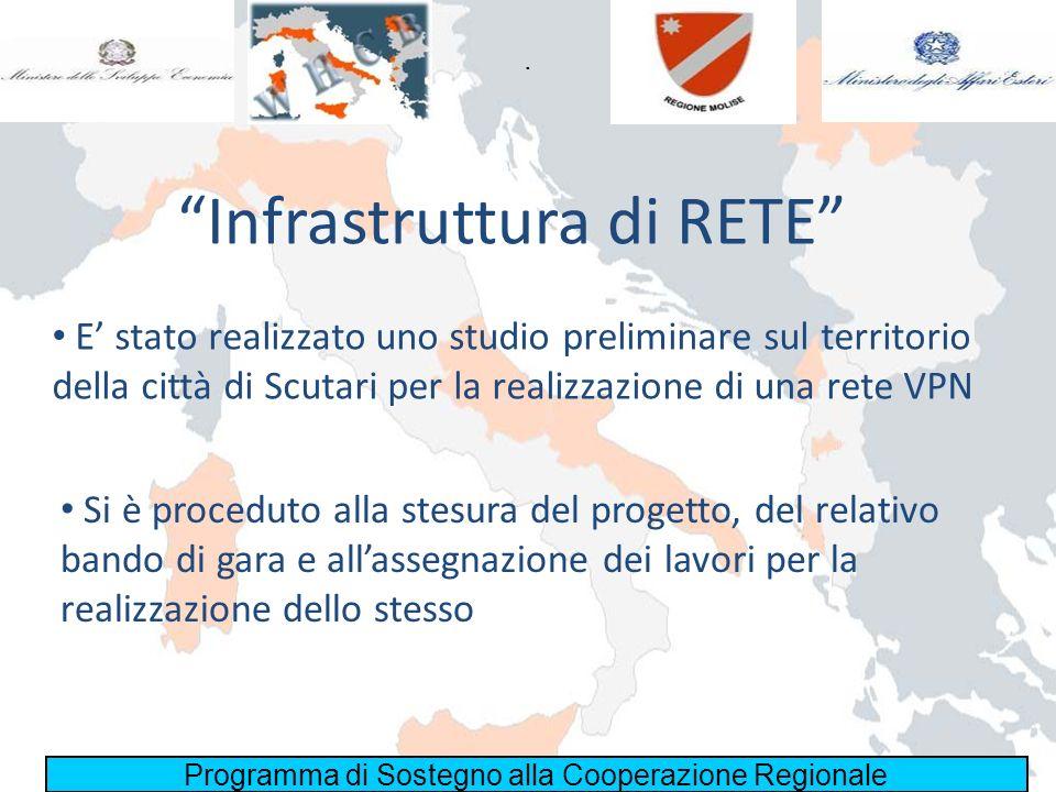 Infrastruttura di RETE