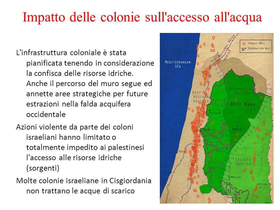 Impatto delle colonie sull accesso all acqua