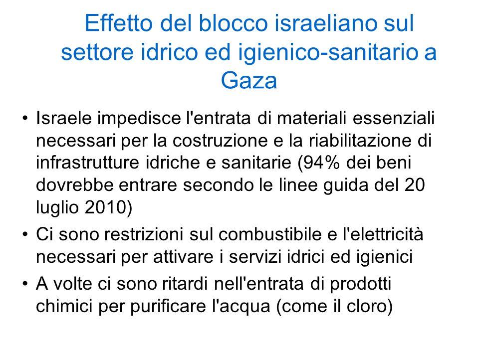 Effetto del blocco israeliano sul settore idrico ed igienico-sanitario a Gaza