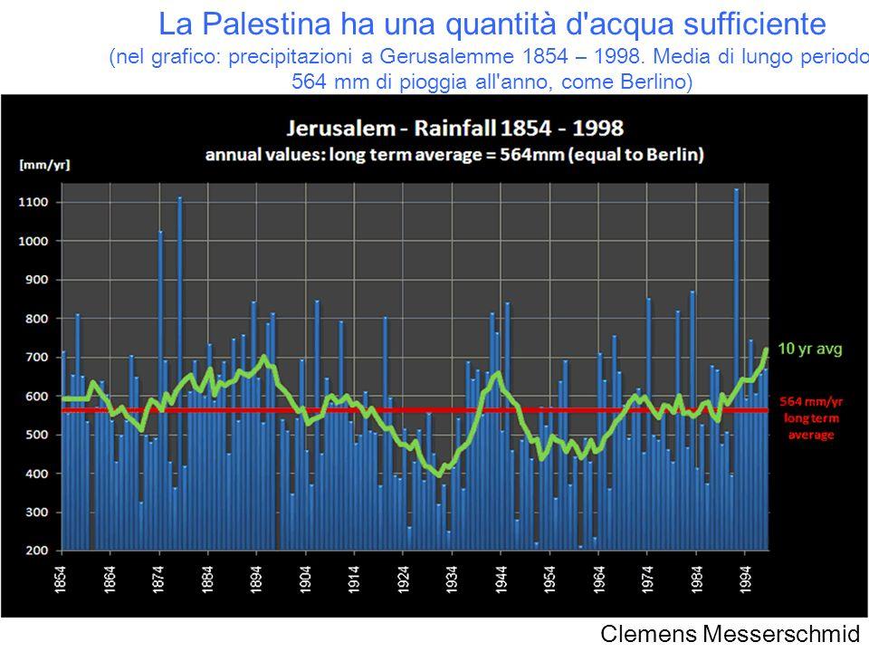 La Palestina ha una quantità d acqua sufficiente