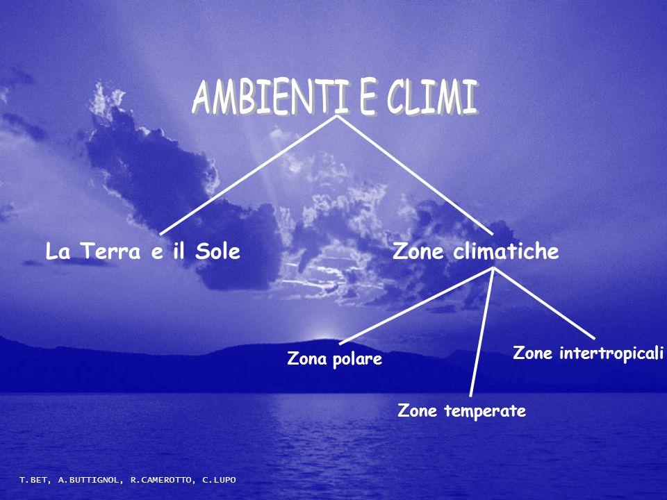AMBIENTI E CLIMI La Terra e il Sole Zone climatiche