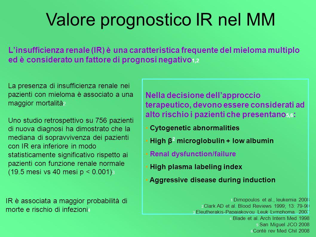Valore prognostico IR nel MM