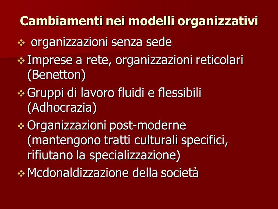 Cambiamenti nei modelli organizzativi