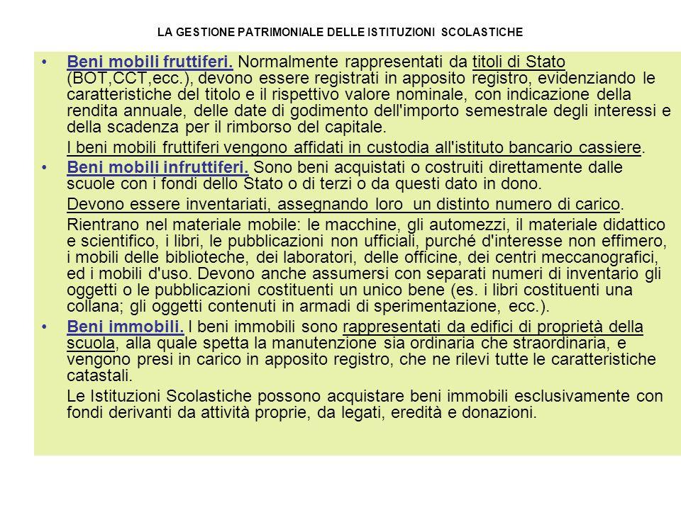 LA GESTIONE PATRIMONIALE DELLE ISTITUZIONI SCOLASTICHE