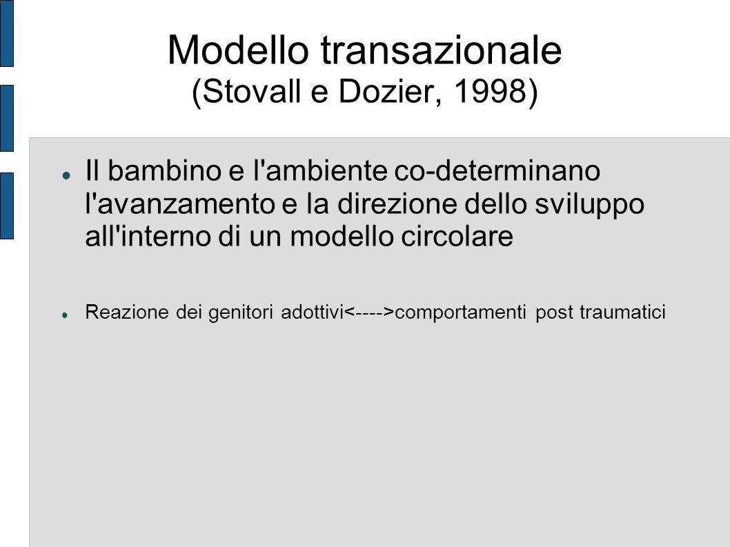 Modello transazionale (Stovall e Dozier, 1998)
