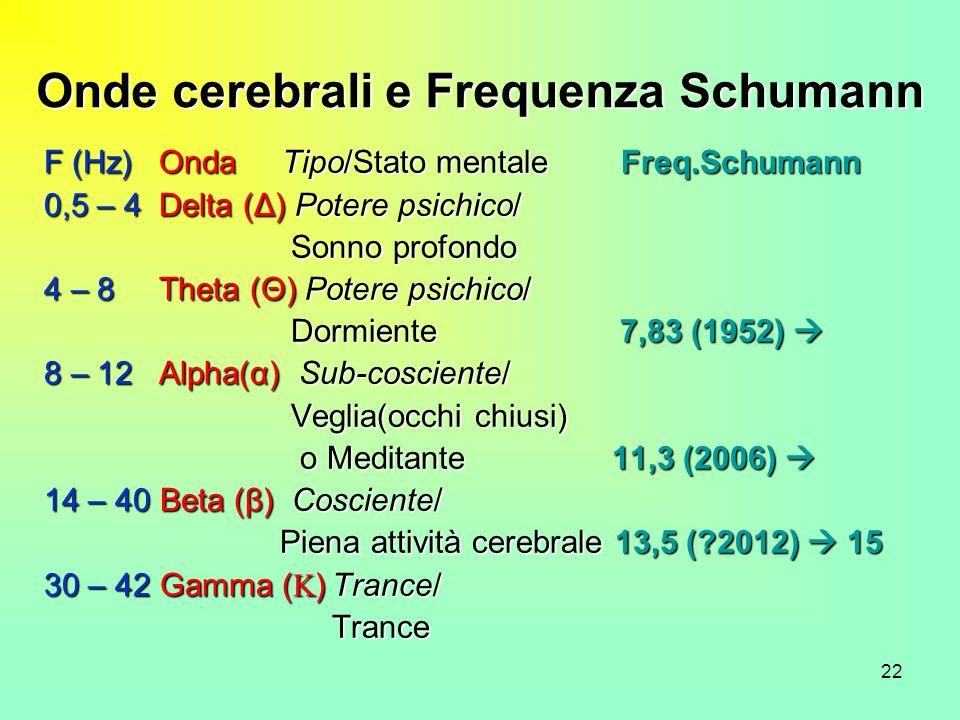 Onde cerebrali e Frequenza Schumann