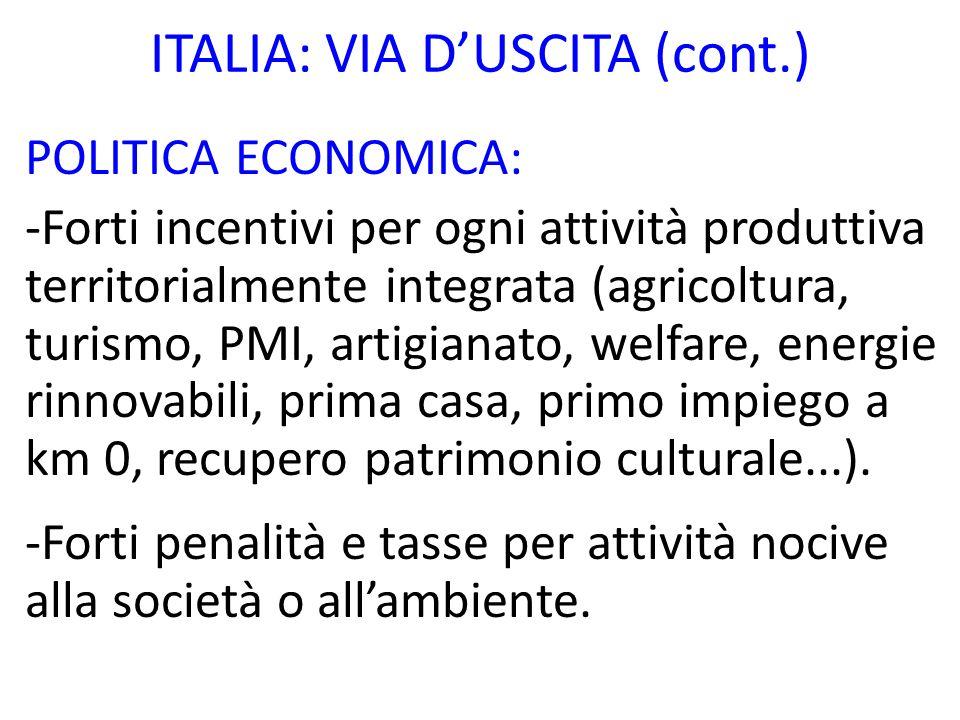 ITALIA: VIA D'USCITA (cont.)