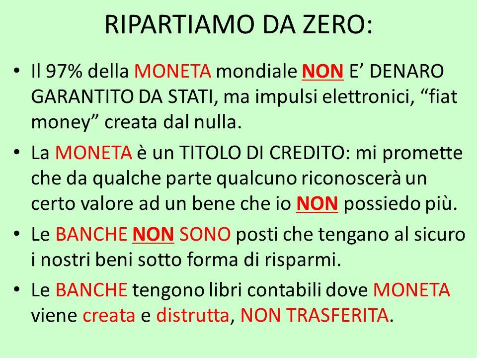 RIPARTIAMO DA ZERO:Il 97% della MONETA mondiale NON E' DENARO GARANTITO DA STATI, ma impulsi elettronici, fiat money creata dal nulla.