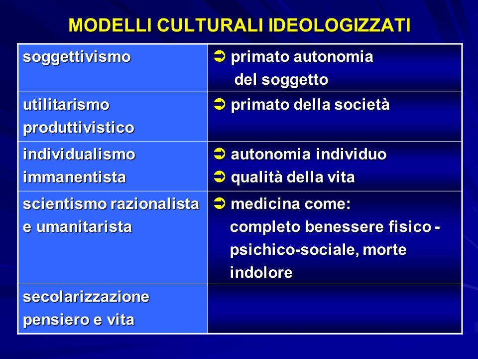 MODELLI CULTURALI IDEOLOGIZZATI