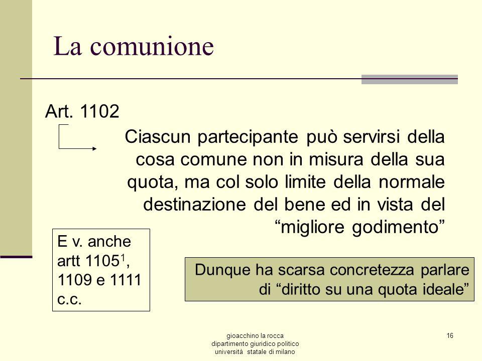 La comunione Art. 1102.