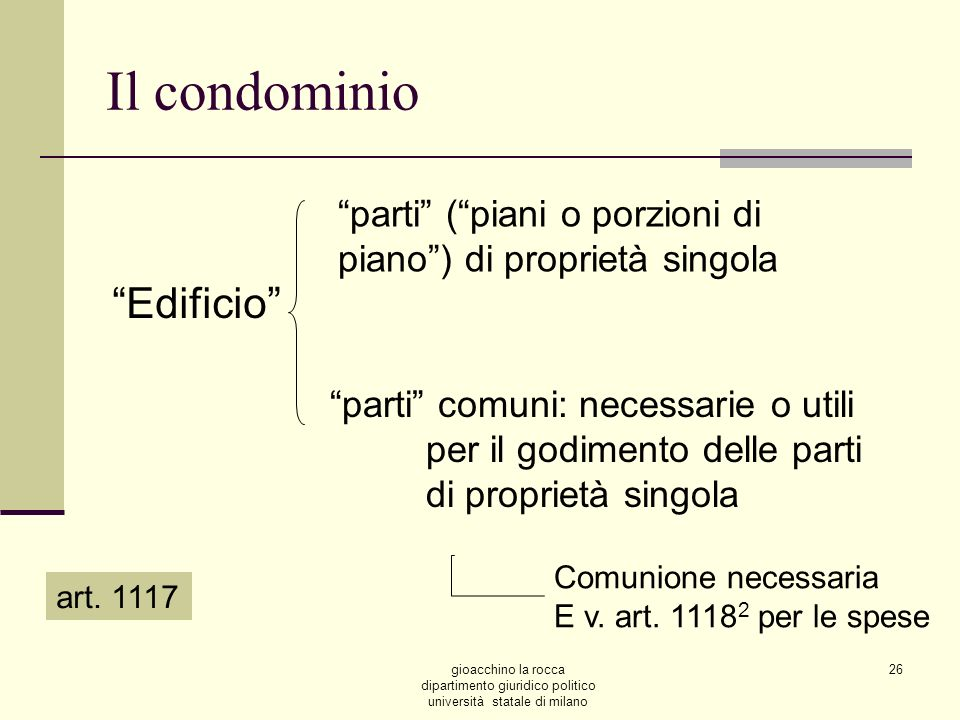 Il condominio Edificio