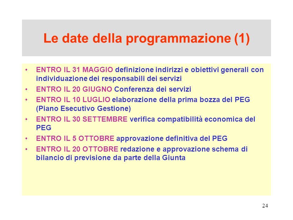 Le date della programmazione (1)