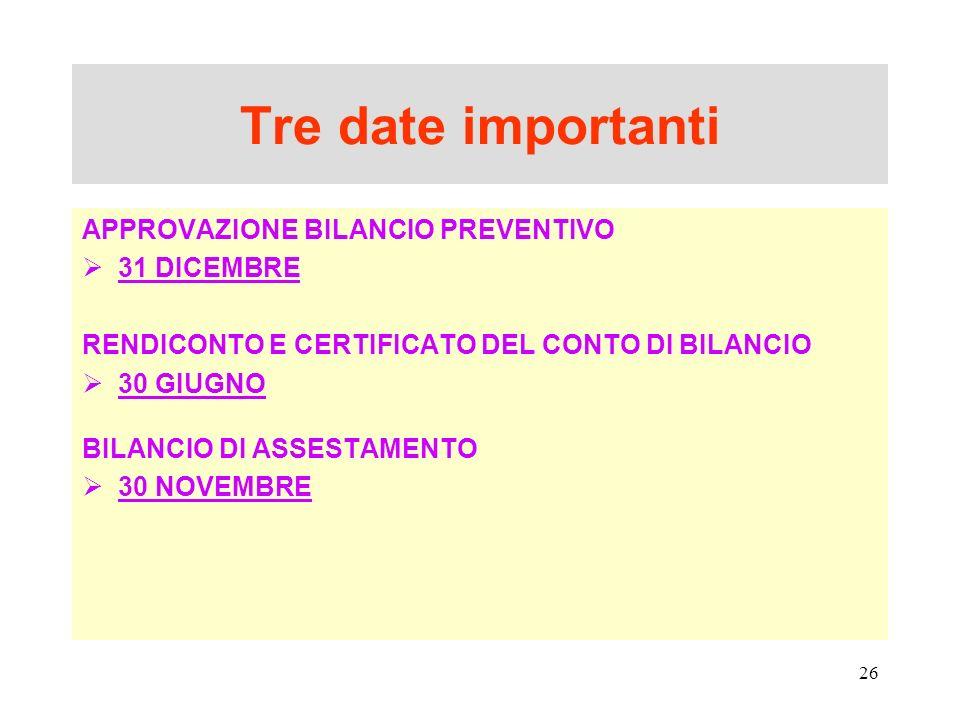 Tre date importanti APPROVAZIONE BILANCIO PREVENTIVO 31 DICEMBRE