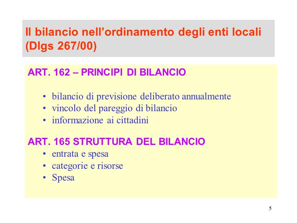 Il bilancio nell'ordinamento degli enti locali (Dlgs 267/00)