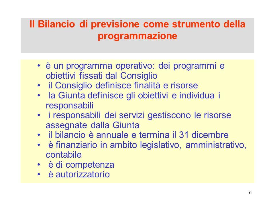 Il Bilancio di previsione come strumento della programmazione