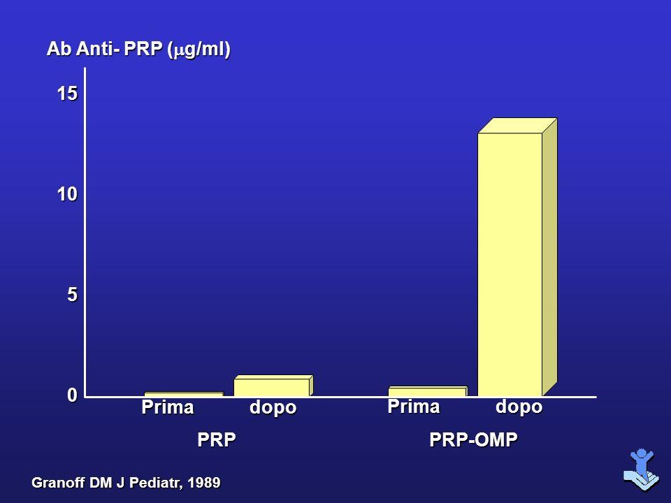 Prima dopo Prima dopo PRP