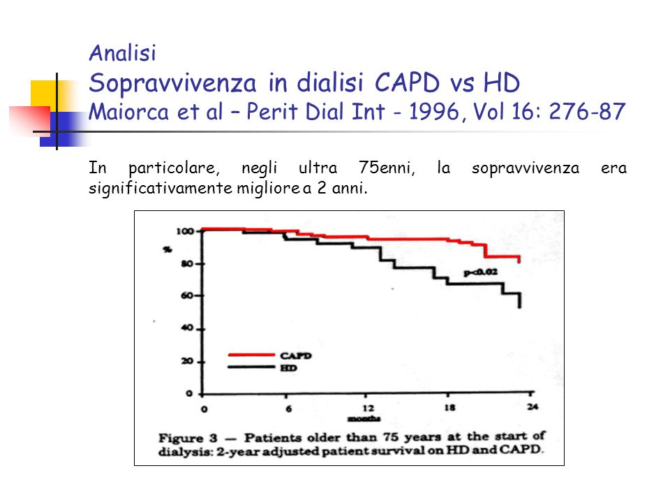 Analisi Sopravvivenza in dialisi CAPD vs HD Maiorca et al – Perit Dial Int - 1996, Vol 16: 276-87