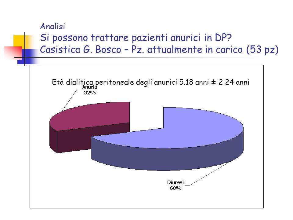 Analisi Si possono trattare pazienti anurici in DP. Casistica G