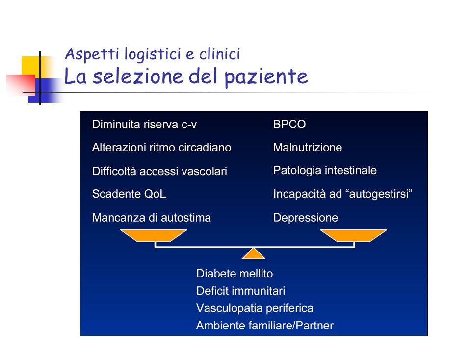 Aspetti logistici e clinici La selezione del paziente