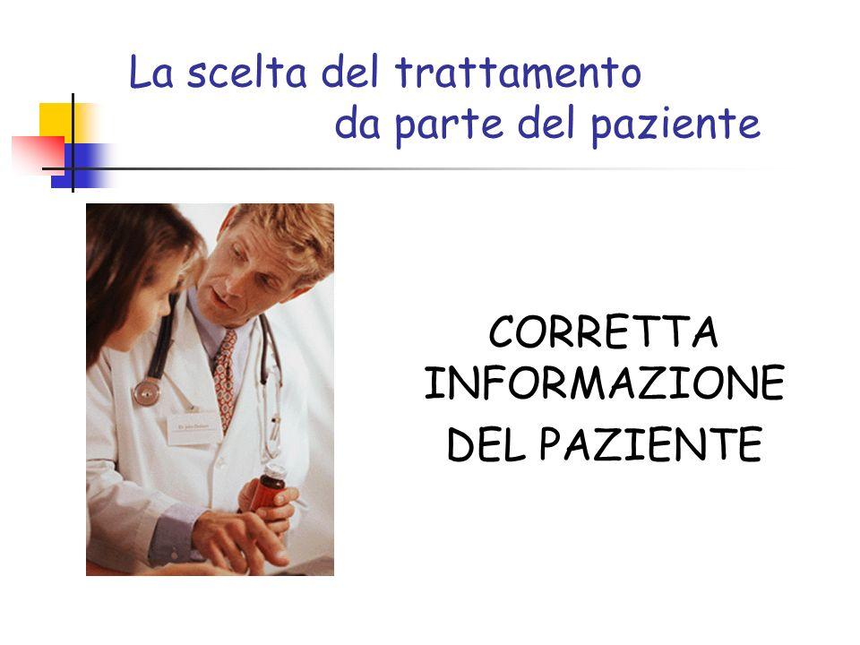 La scelta del trattamento da parte del paziente