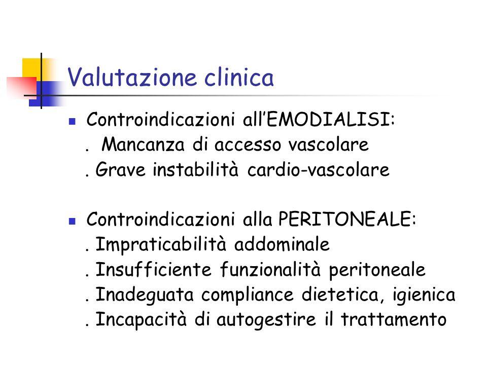 Valutazione clinica Controindicazioni all'EMODIALISI: