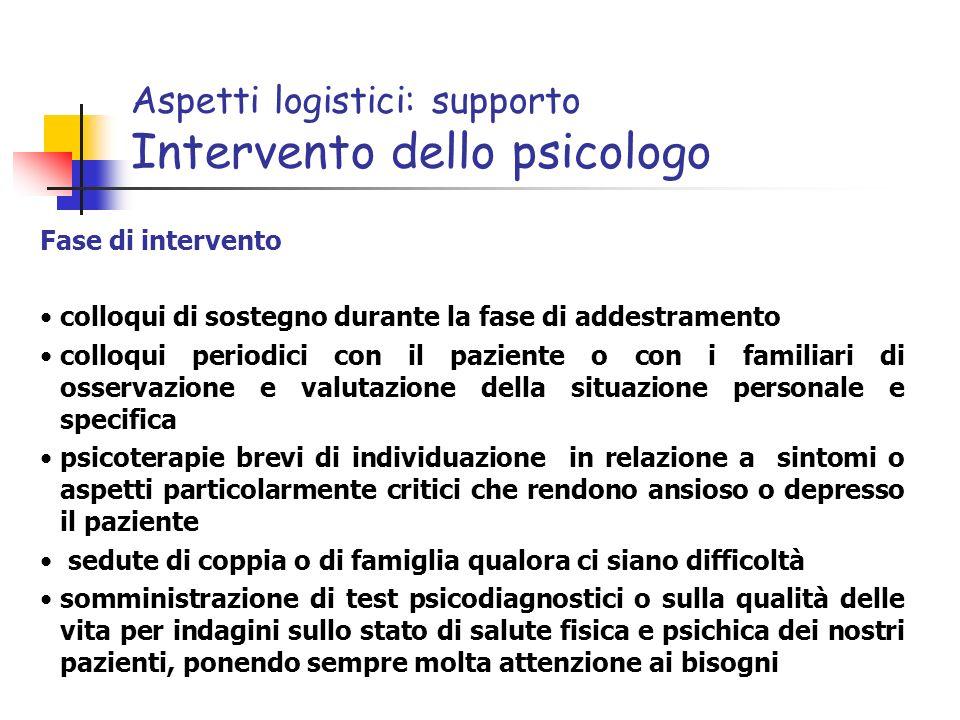 Aspetti logistici: supporto Intervento dello psicologo