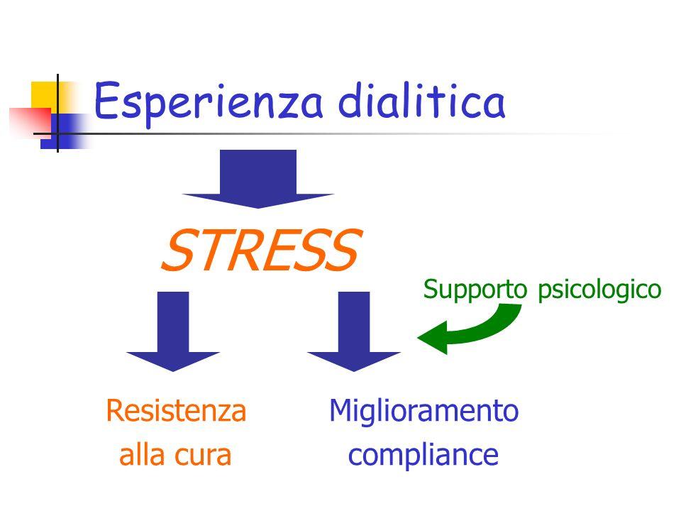 STRESS Esperienza dialitica Resistenza alla cura Miglioramento