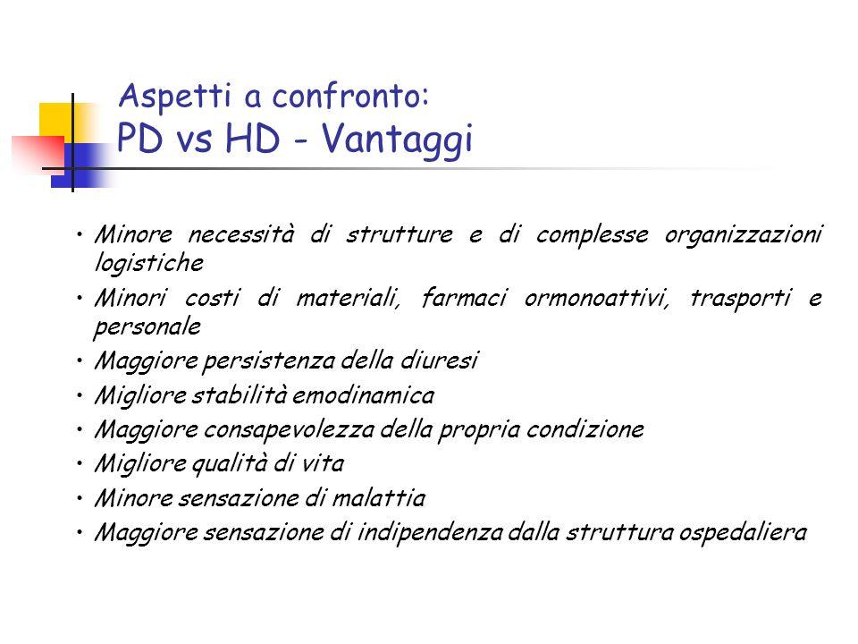 Aspetti a confronto: PD vs HD - Vantaggi