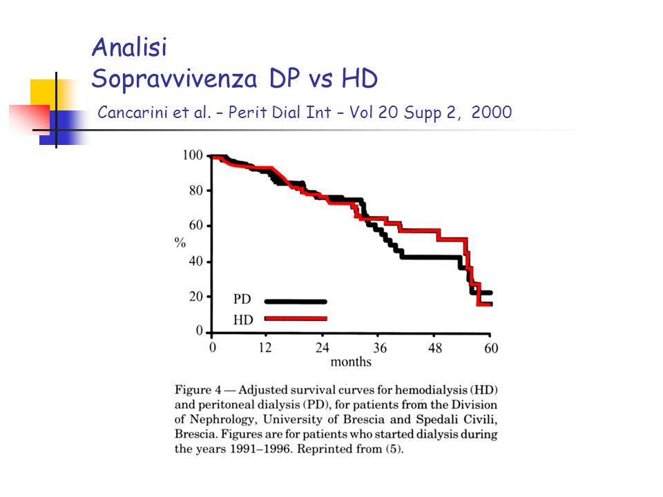 Analisi Sopravvivenza DP vs HD Cancarini et al