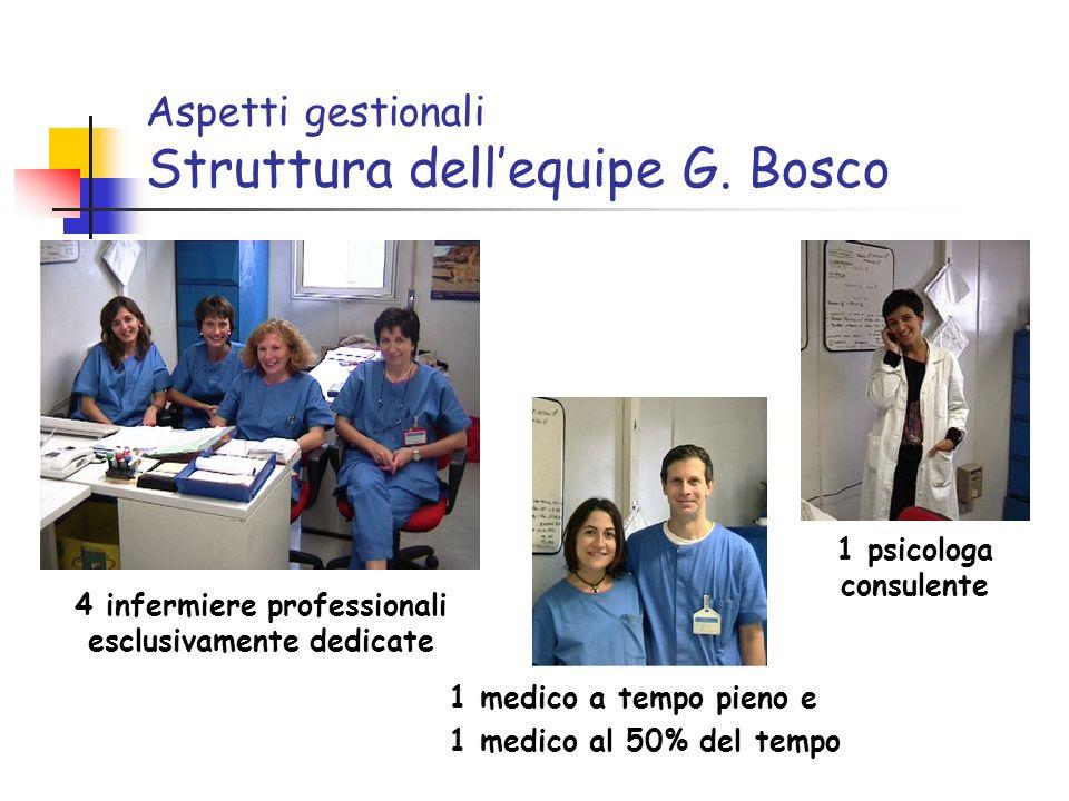 Aspetti gestionali Struttura dell'equipe G. Bosco