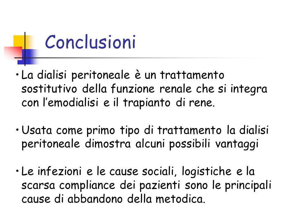ConclusioniLa dialisi peritoneale è un trattamento sostitutivo della funzione renale che si integra con l'emodialisi e il trapianto di rene.