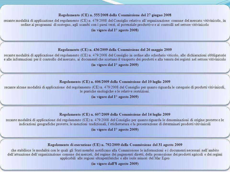 Regolamento (CE) n. 555/2008 della Commissione del 27 giugno 2008