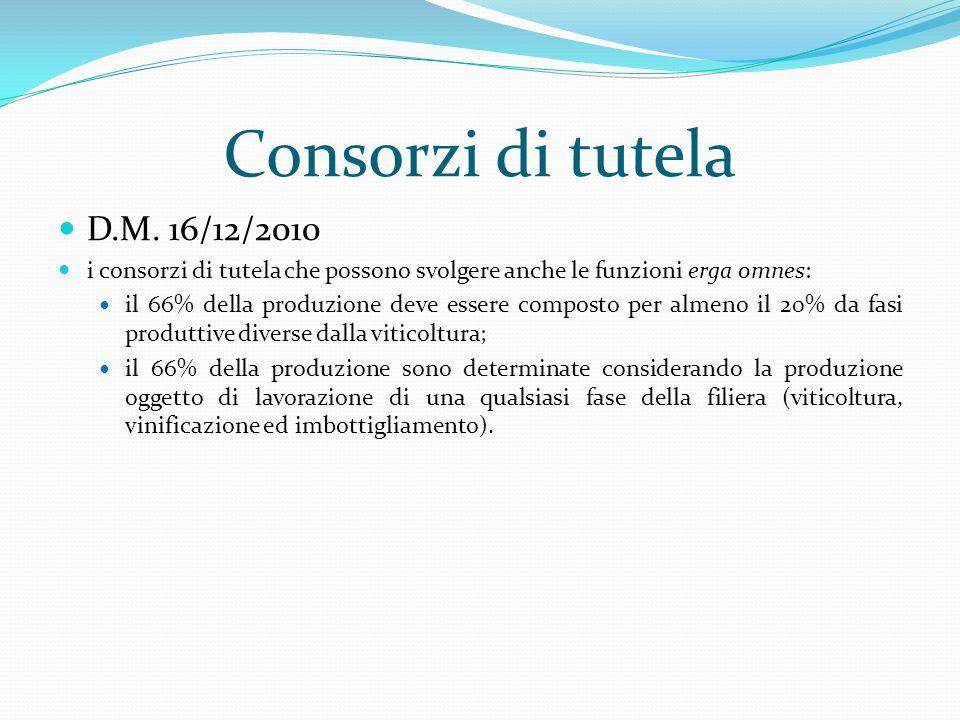 Consorzi di tutela D.M. 16/12/2010