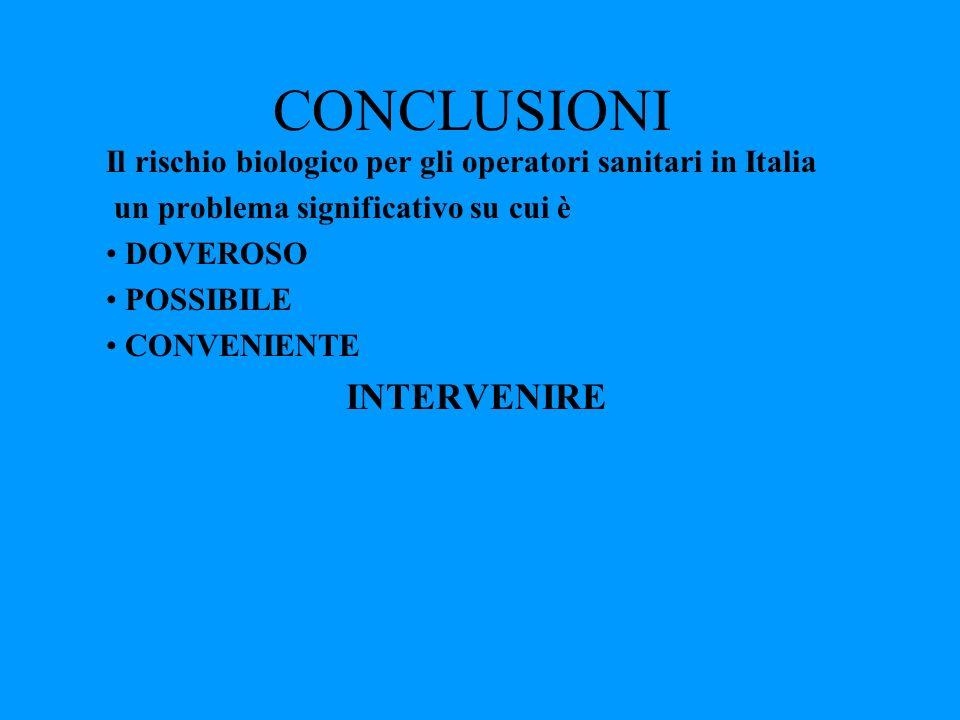 CONCLUSIONI Il rischio biologico per gli operatori sanitari in Italia