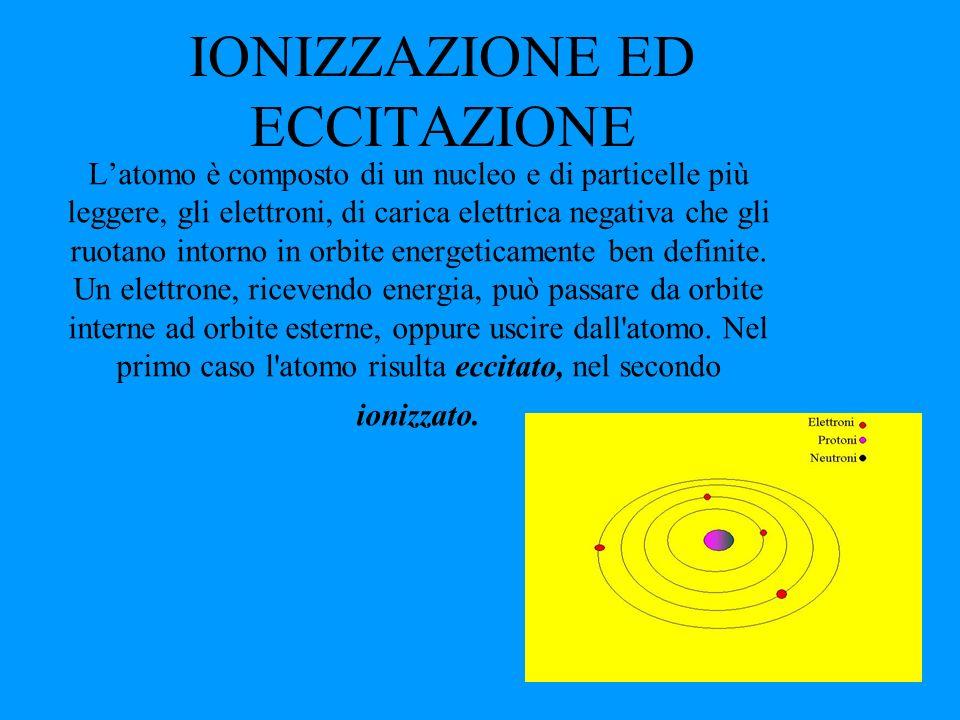 IONIZZAZIONE ED ECCITAZIONE