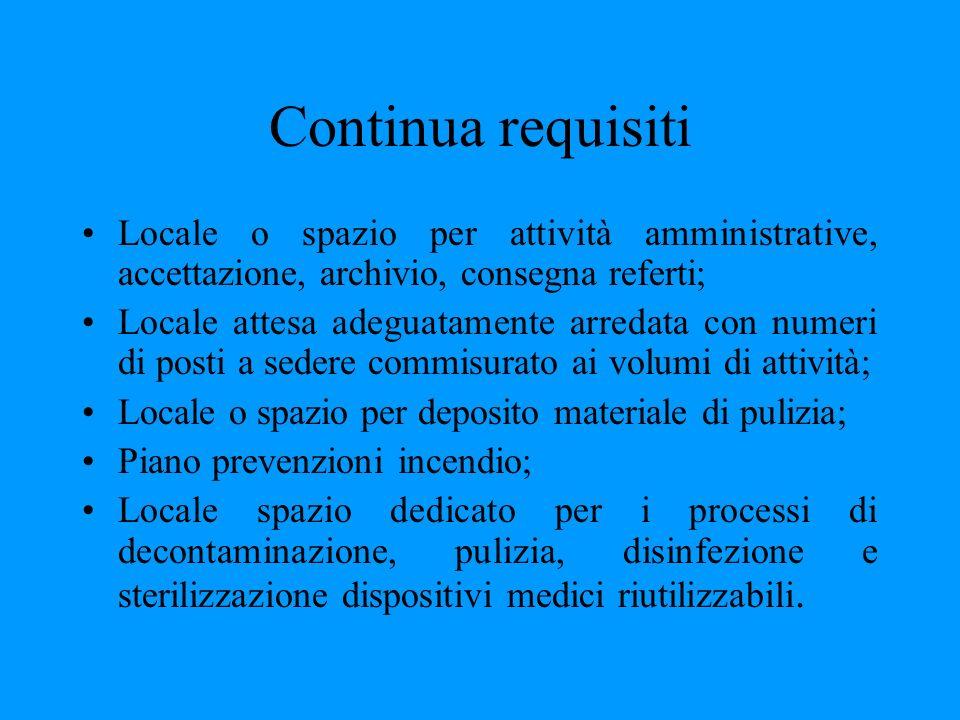 Continua requisiti Locale o spazio per attività amministrative, accettazione, archivio, consegna referti;