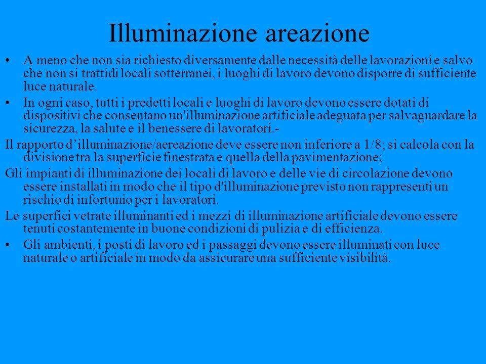 Illuminazione areazione