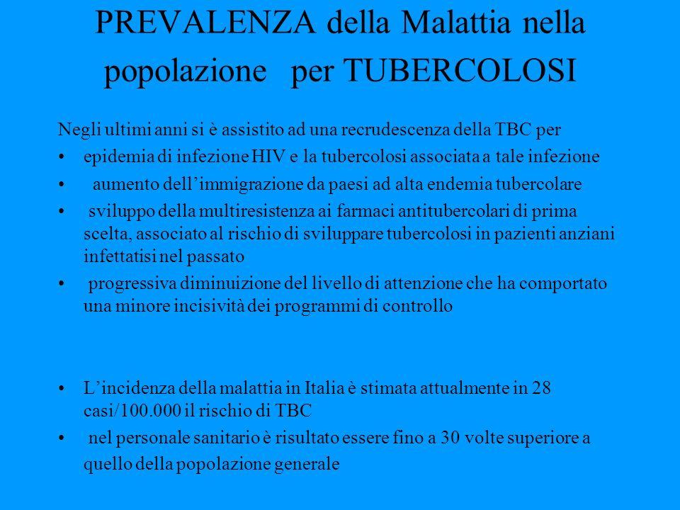 PREVALENZA della Malattia nella popolazione per TUBERCOLOSI