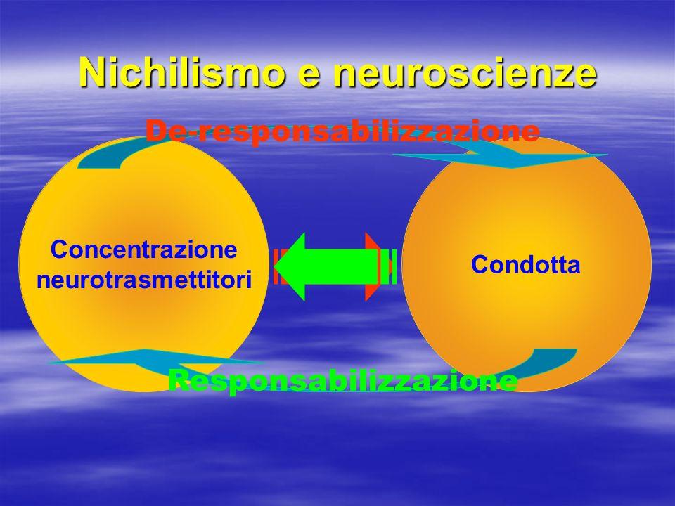 Nichilismo e neuroscienze