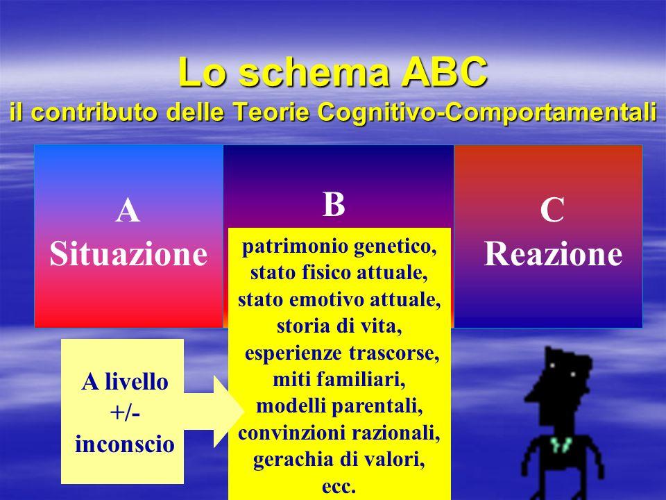 Lo schema ABC il contributo delle Teorie Cognitivo-Comportamentali