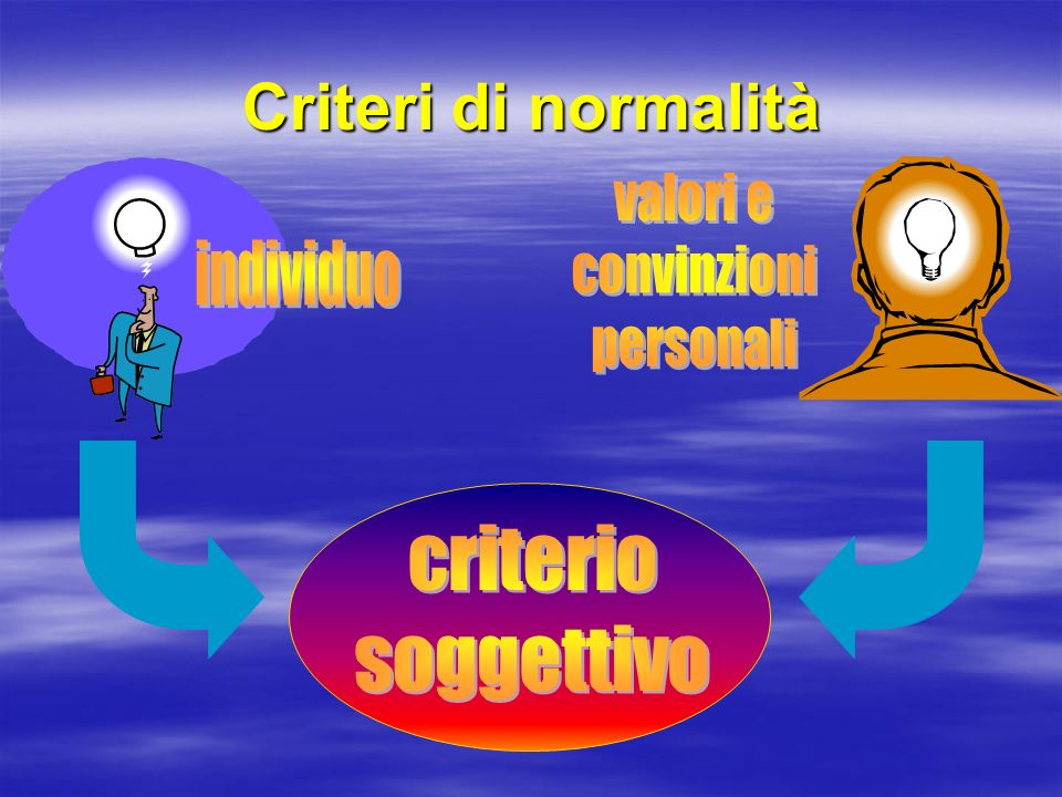 Criteri di normalità valori e convinzioni individuo personali criterio
